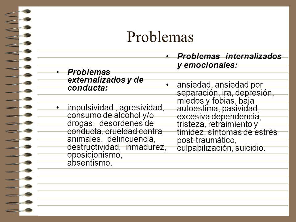 Problemas Problemas internalizados y emocionales: