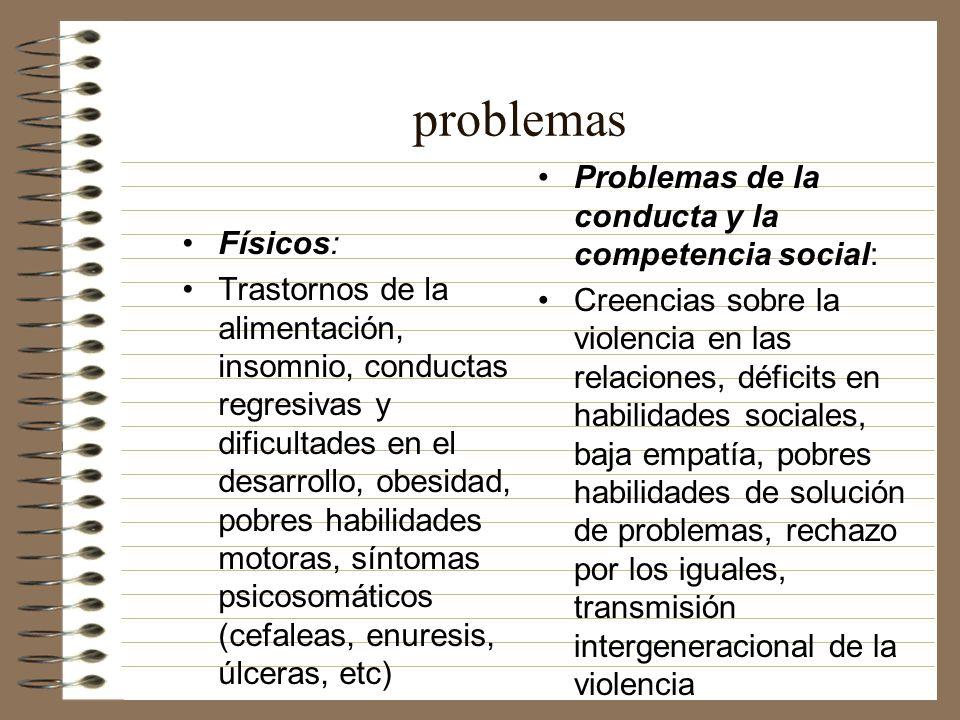 problemas Problemas de la conducta y la competencia social: