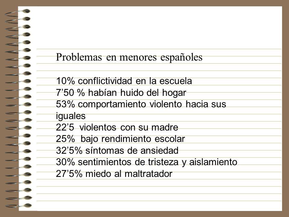 Problemas en menores españoles