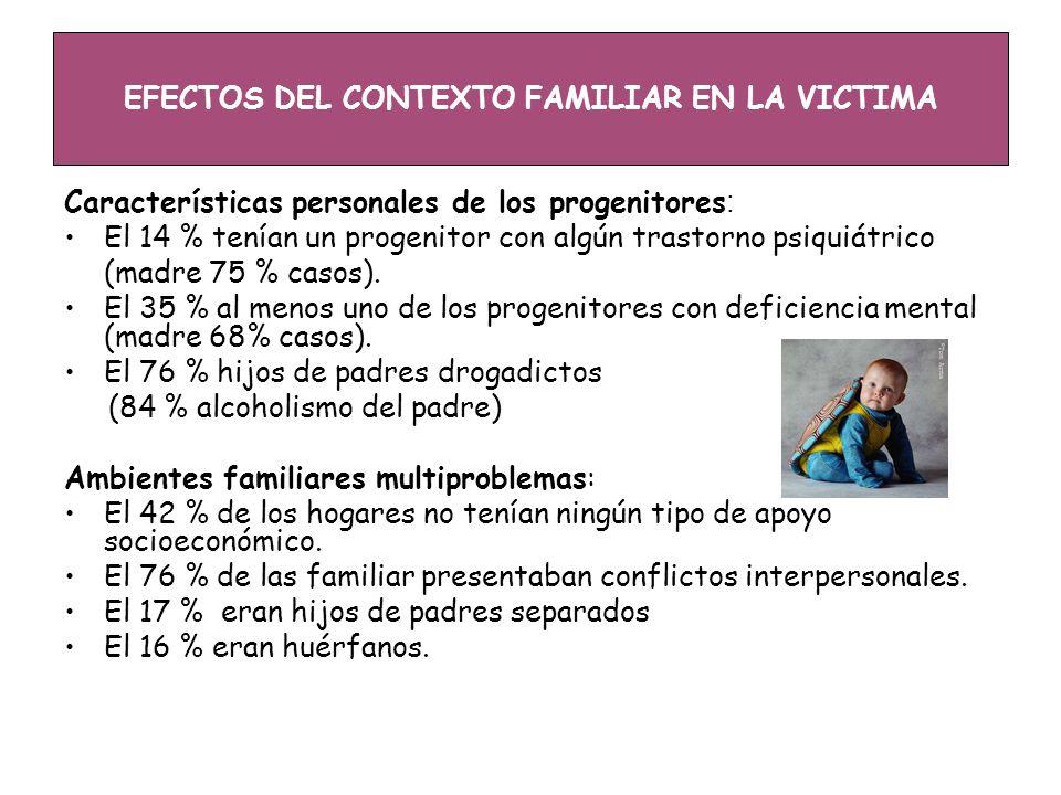 EFECTOS DEL CONTEXTO FAMILIAR EN LA VICTIMA