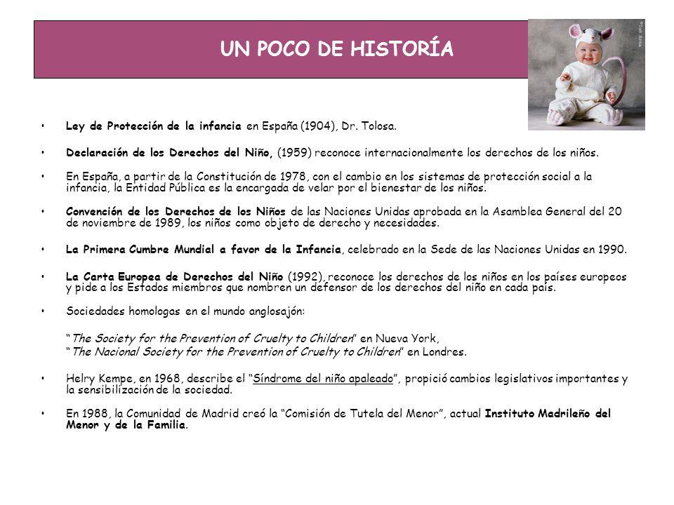 UN POCO DE HISTORÍA Ley de Protección de la infancia en España (1904), Dr. Tolosa.