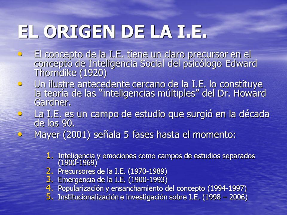 EL ORIGEN DE LA I.E. El concepto de la I.E. tiene un claro precursor en el concepto de Inteligencia Social del psicólogo Edward Thorndike (1920)
