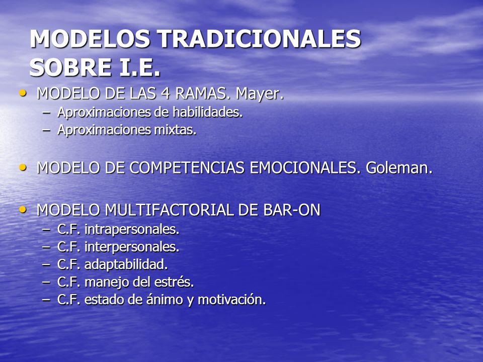 MODELOS TRADICIONALES SOBRE I.E.