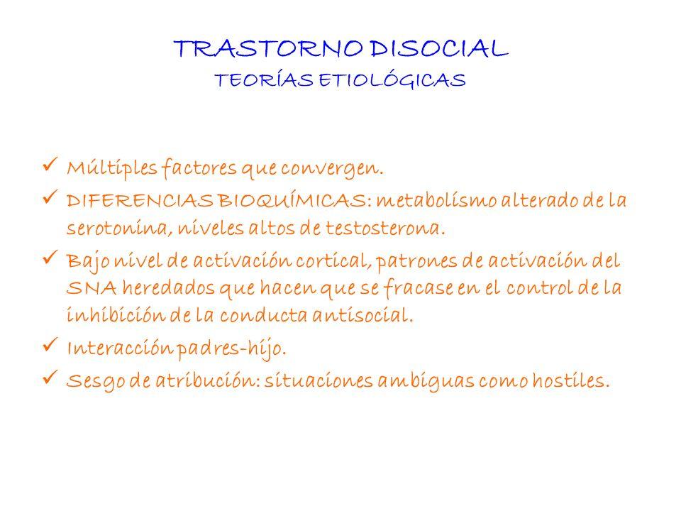 TRASTORNO DISOCIAL TEORÍAS ETIOLÓGICAS