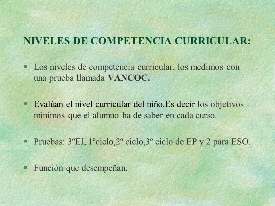 NIVELES DE COMPETENCIA CURRICULAR: