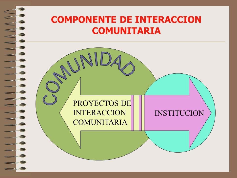 COMPONENTE DE INTERACCION COMUNITARIA