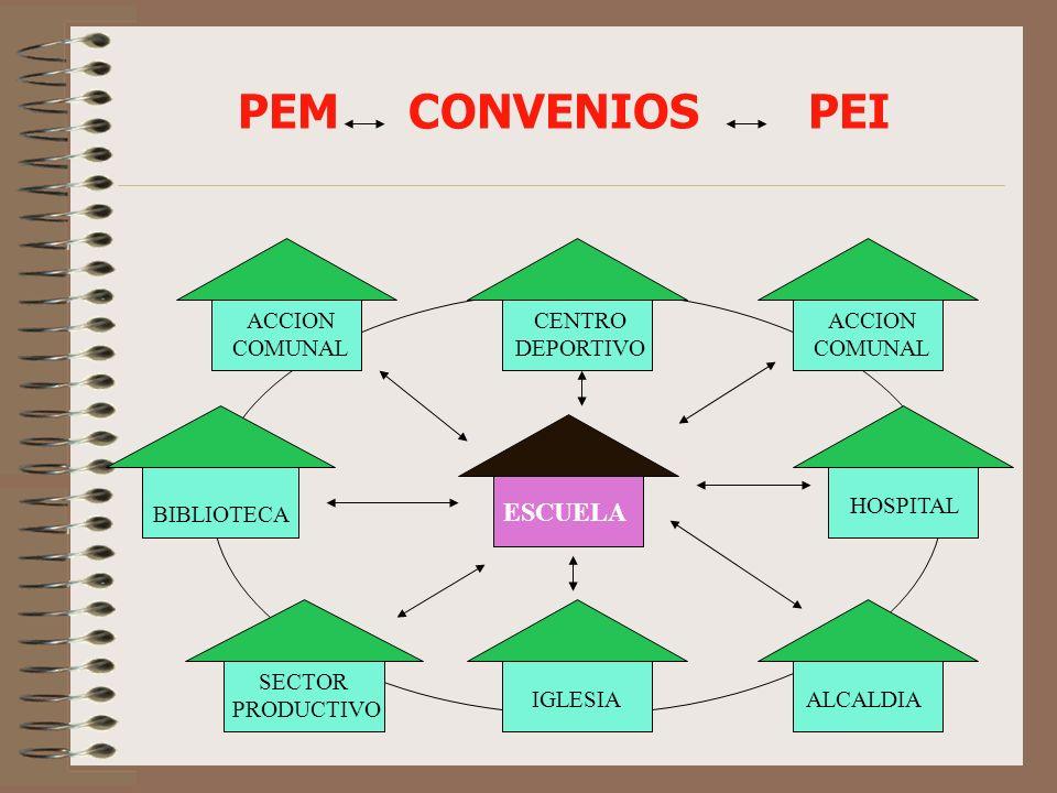 PEM CONVENIOS PEI ESCUELA ACCION COMUNAL CENTRO DEPORTIVO ACCION