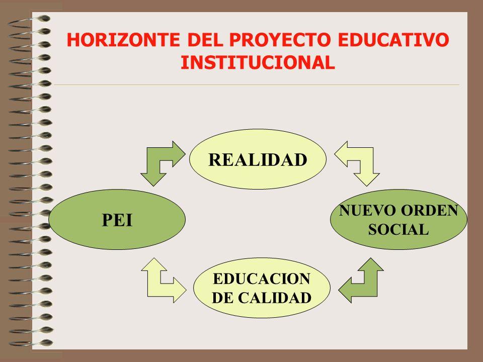HORIZONTE DEL PROYECTO EDUCATIVO INSTITUCIONAL