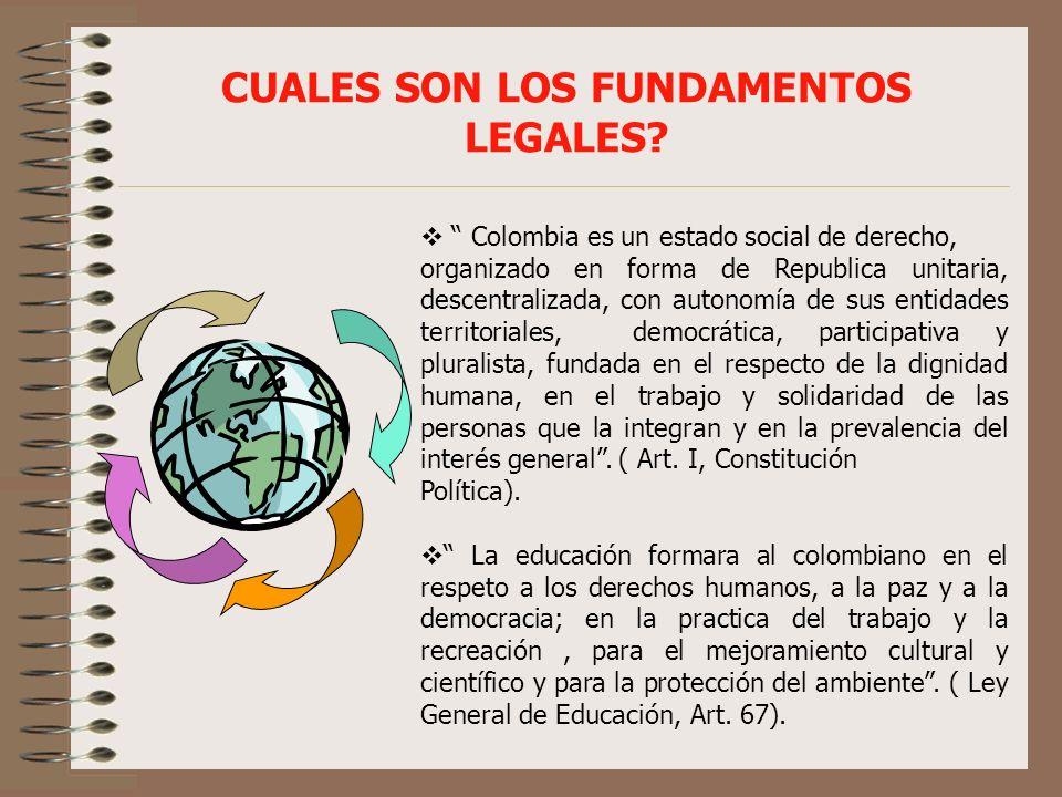 CUALES SON LOS FUNDAMENTOS LEGALES