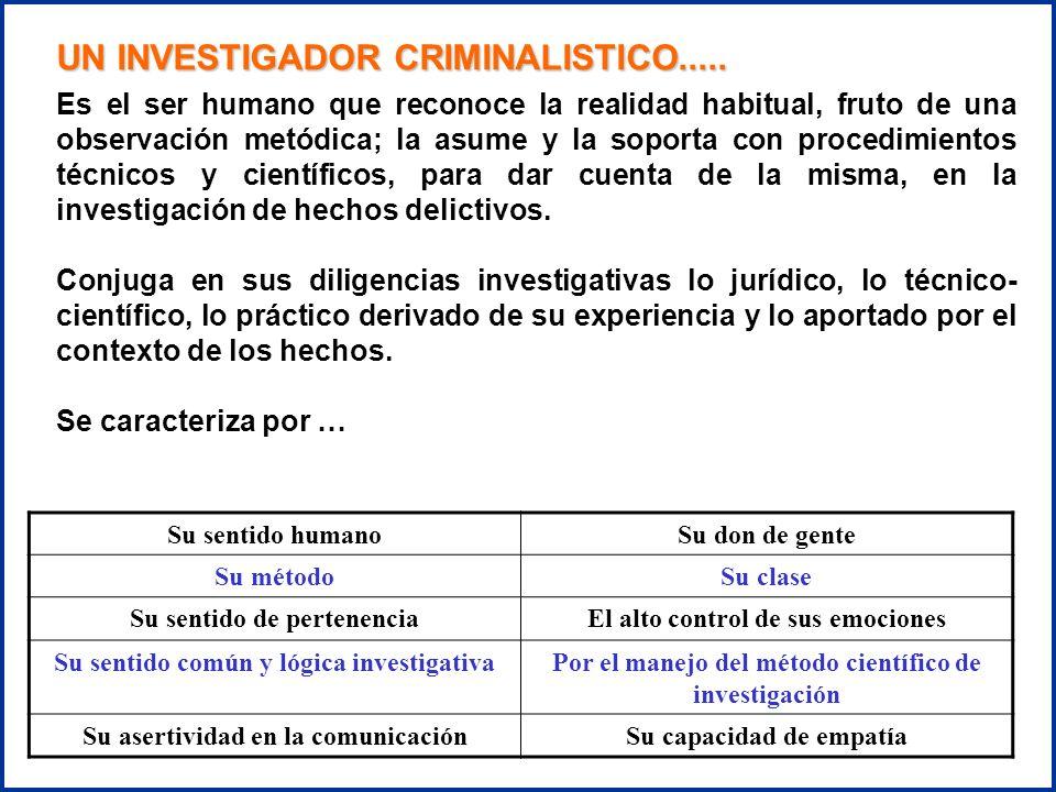 UN INVESTIGADOR CRIMINALISTICO.....