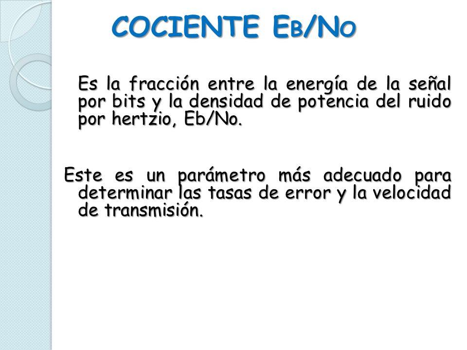 Cociente Eb/No