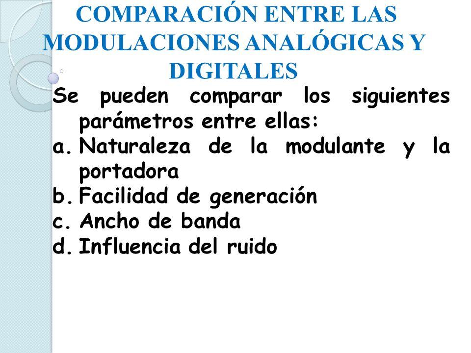 Comparación entre las Modulaciones Analógicas y Digitales