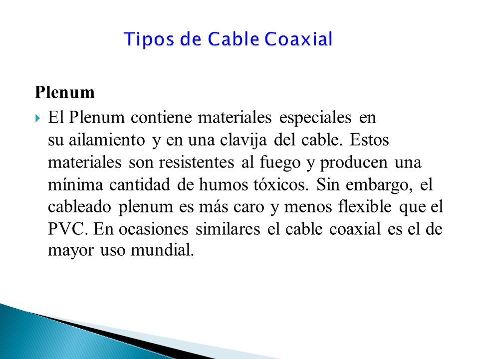 Tipos de Cable Coaxial Plenum.