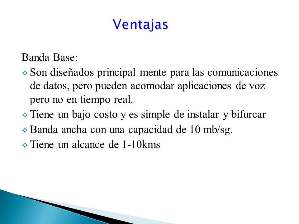 Ventajas Banda Base: