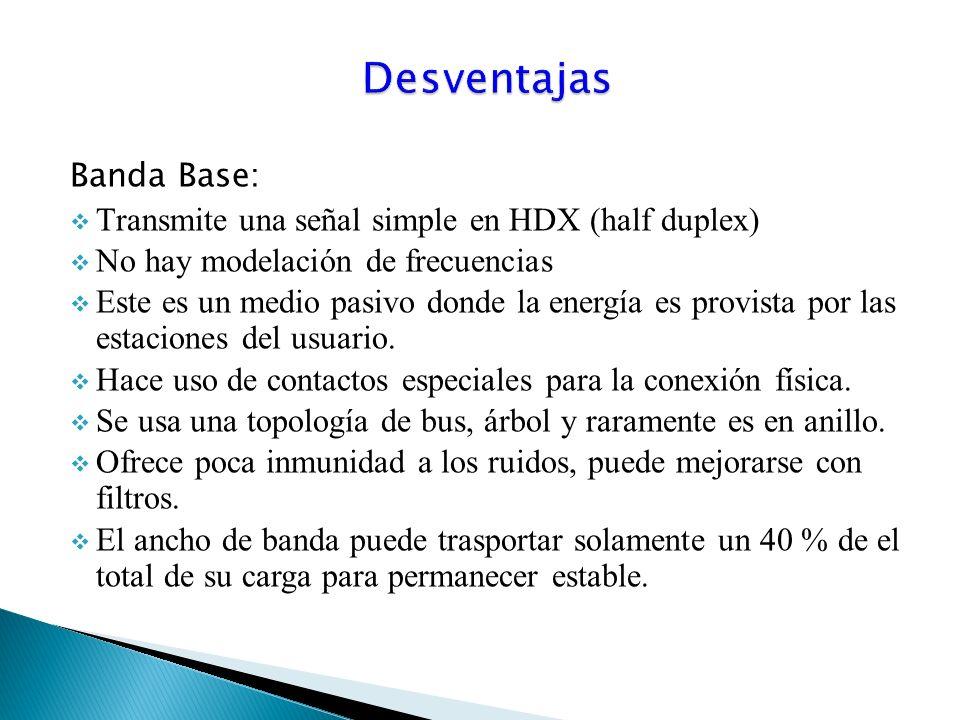 Desventajas Banda Base: