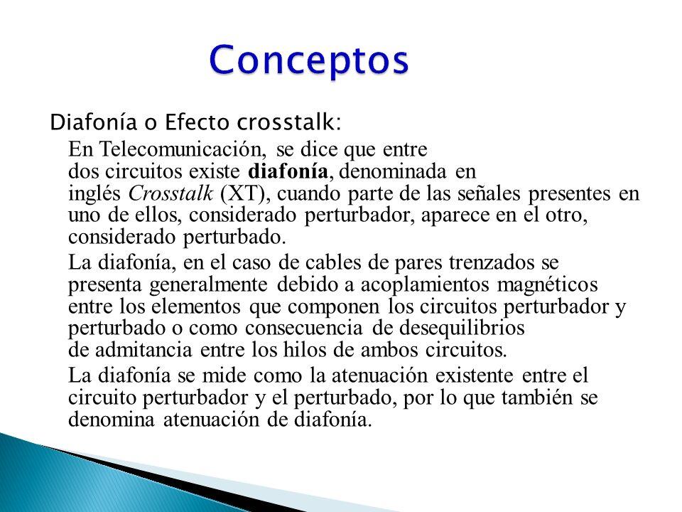 Conceptos Diafonía o Efecto crosstalk: