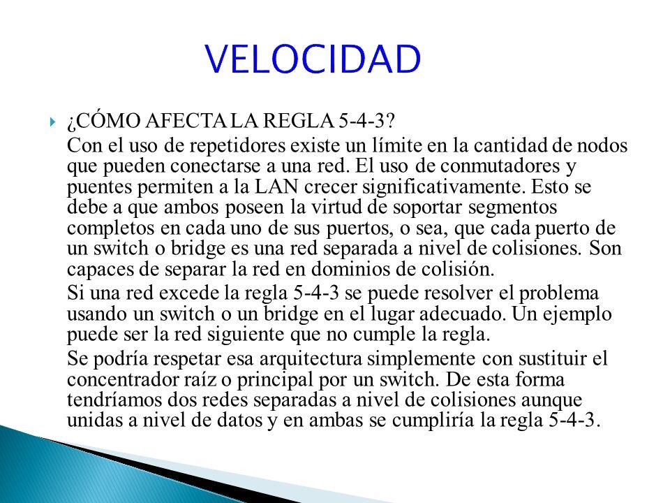 VELOCIDAD ¿CÓMO AFECTA LA REGLA 5-4-3