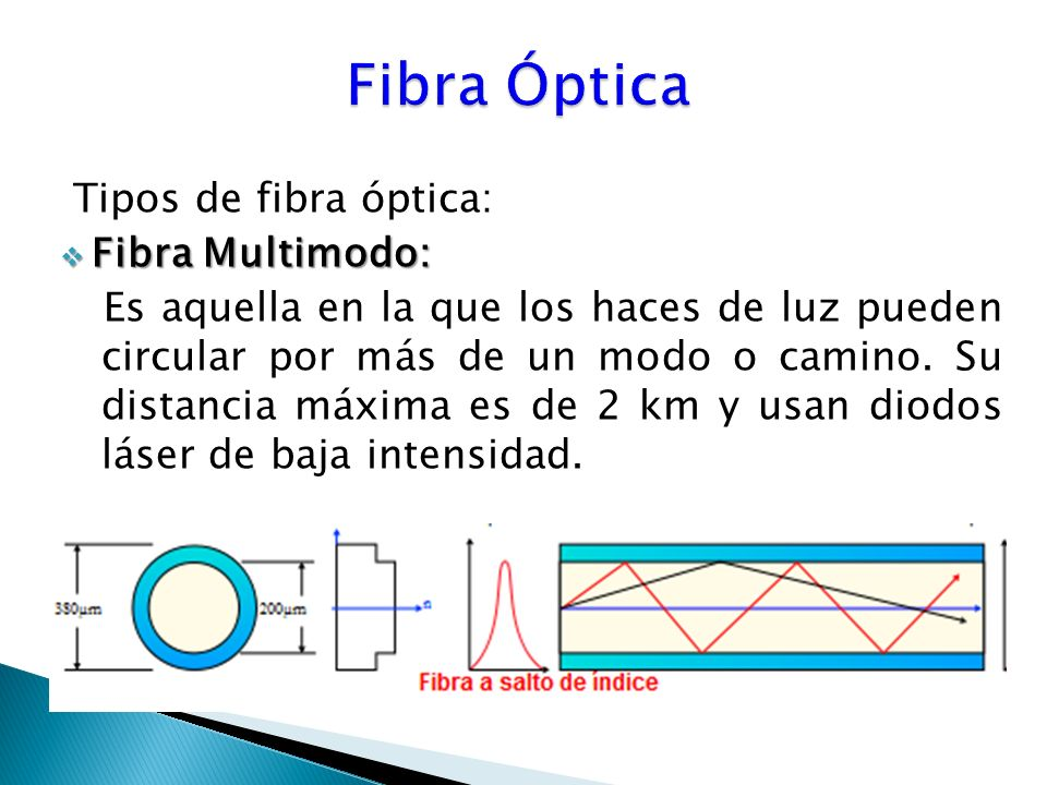 Fibra Óptica Tipos de fibra óptica: Fibra Multimodo: