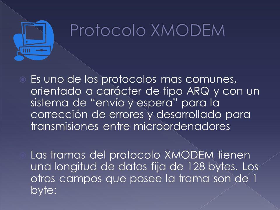 Protocolo XMODEM