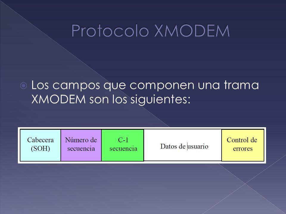 Protocolo XMODEM Los campos que componen una trama XMODEM son los siguientes: