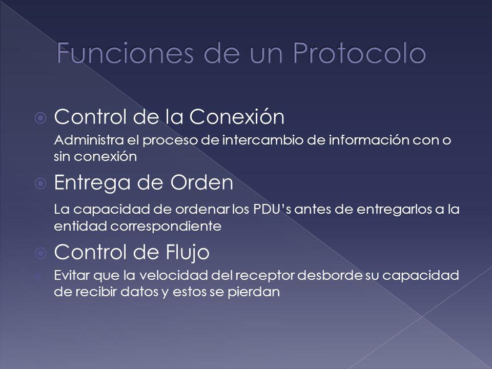 Funciones de un Protocolo