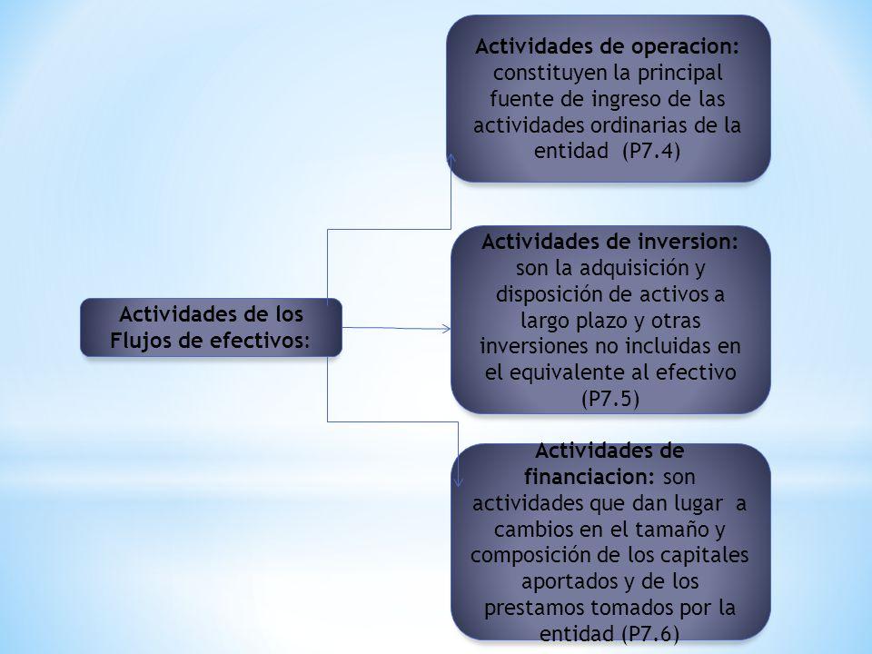 Actividades de los Flujos de efectivos: