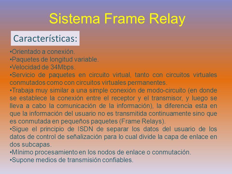 Sistema Frame Relay Características: Orientado a conexión.