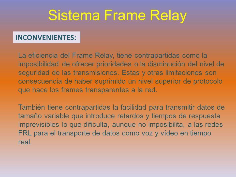 Sistema Frame Relay INCONVENIENTES: