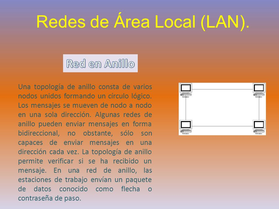 Redes de Área Local (LAN).