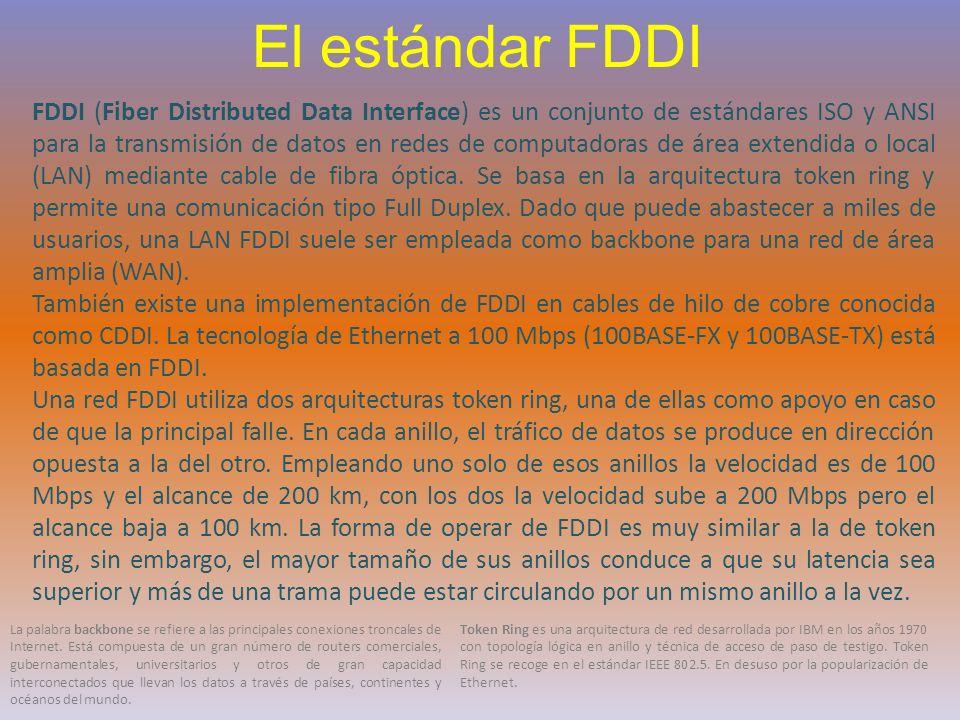 El estándar FDDI