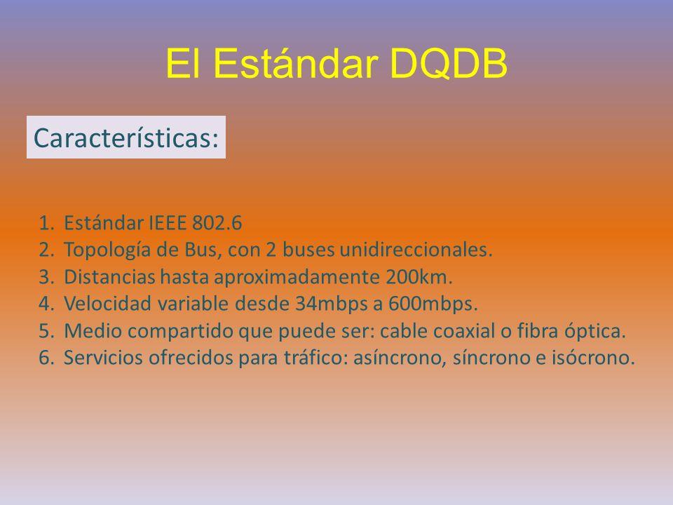 El Estándar DQDB Características: Estándar IEEE 802.6