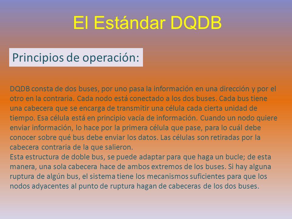 El Estándar DQDB Principios de operación: