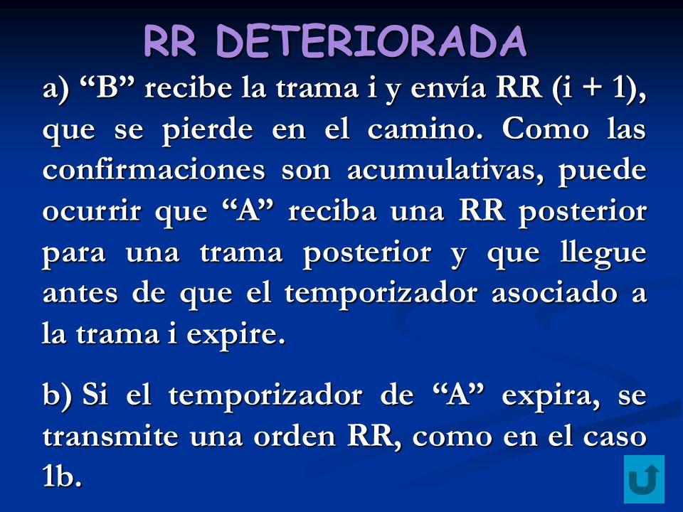 RR DETERIORADA
