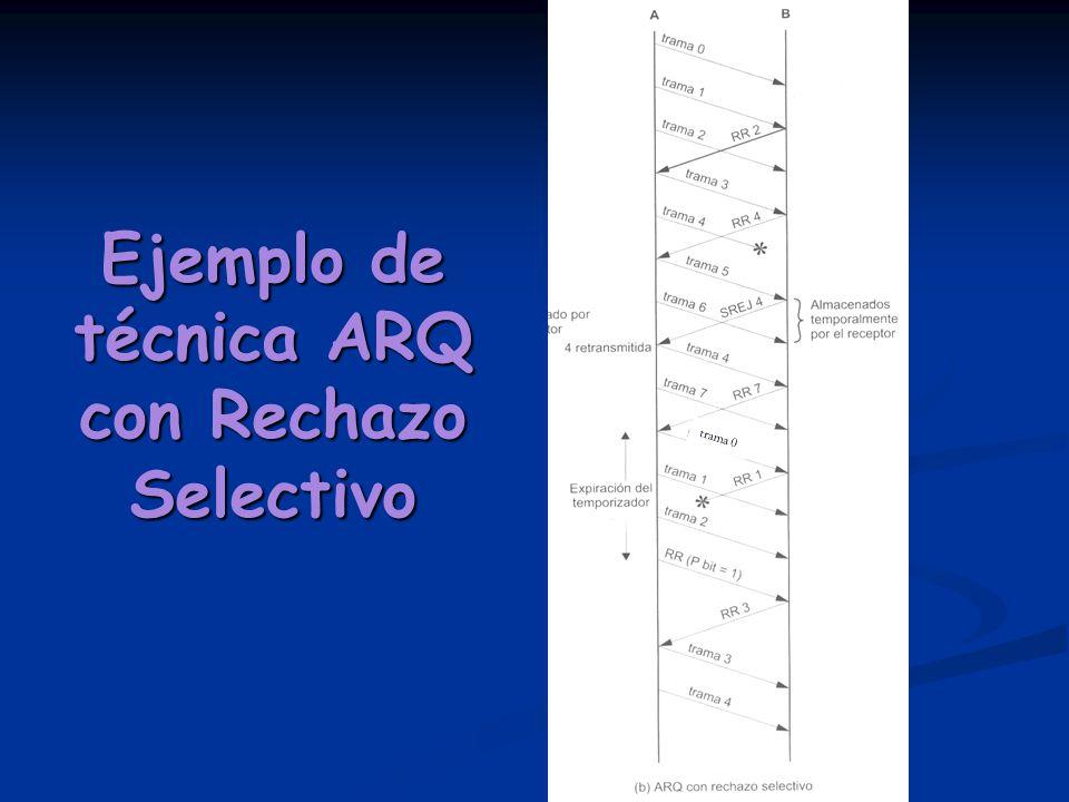 Ejemplo de técnica ARQ con Rechazo Selectivo