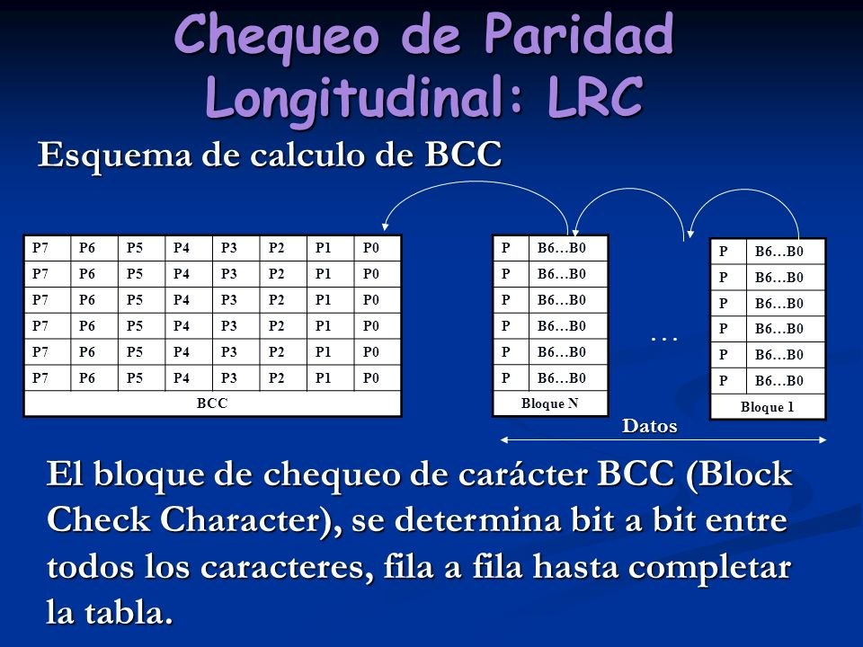 Chequeo de Paridad Longitudinal: LRC