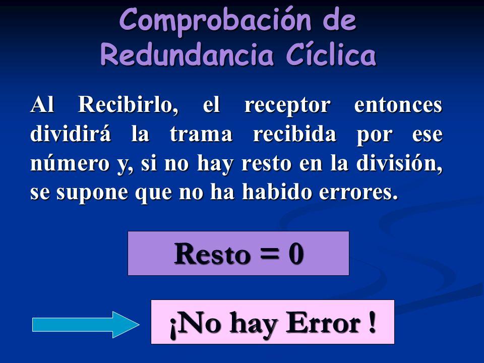 Comprobación de Redundancia Cíclica