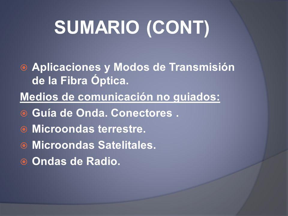 SUMARIO (CONT) Aplicaciones y Modos de Transmisión de la Fibra Óptica.