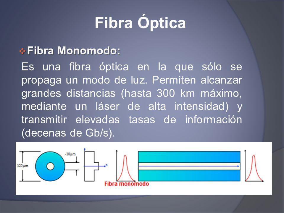 Fibra Óptica Fibra Monomodo: