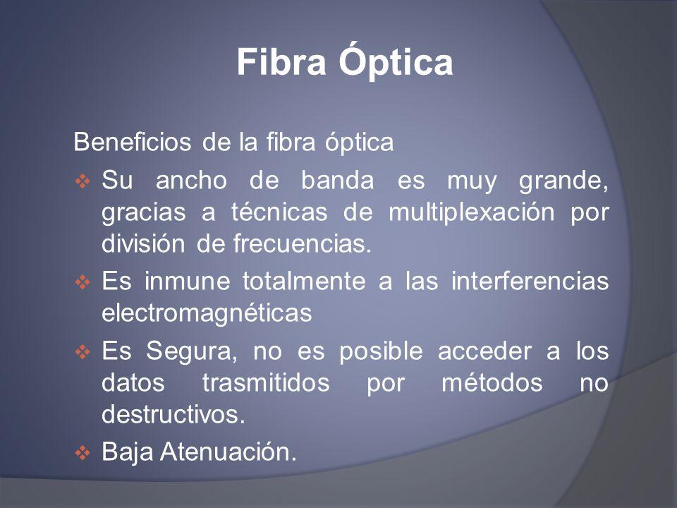 Fibra Óptica Beneficios de la fibra óptica