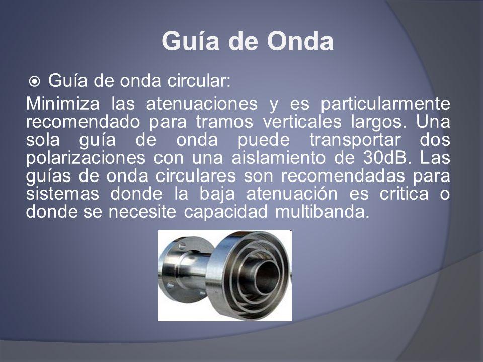 Guía de Onda Guía de onda circular: