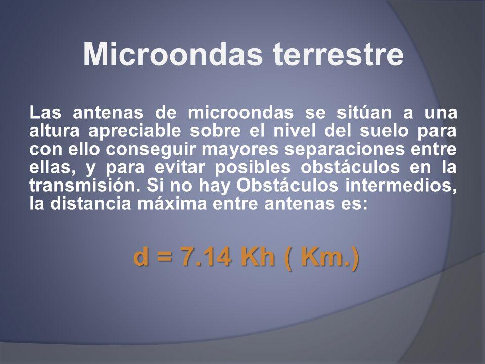 Microondas terrestre d = 7.14 Kh ( Km.)