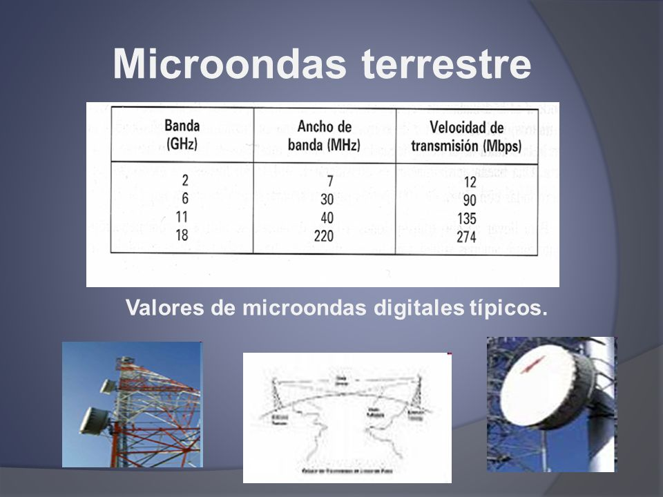 Valores de microondas digitales típicos.