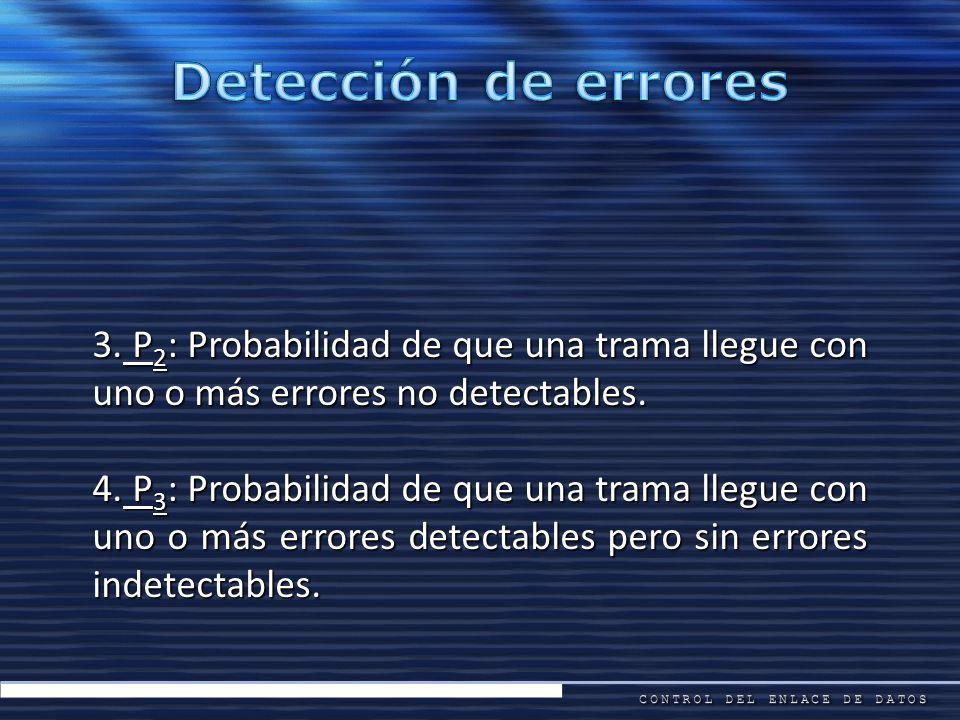 Detección de errores P2: Probabilidad de que una trama llegue con uno o más errores no detectables.
