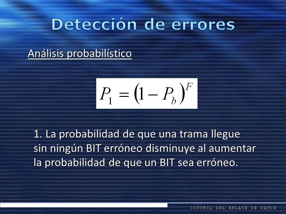Detección de errores Análisis probabilístico