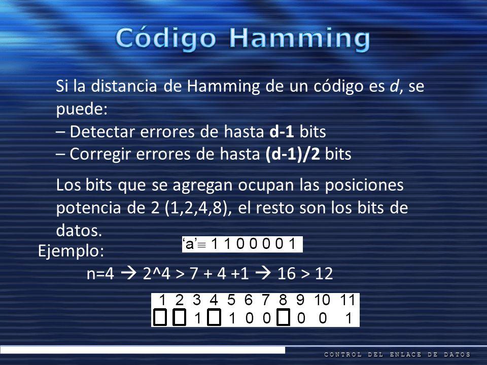 Código Hamming Si la distancia de Hamming de un código es d, se puede: