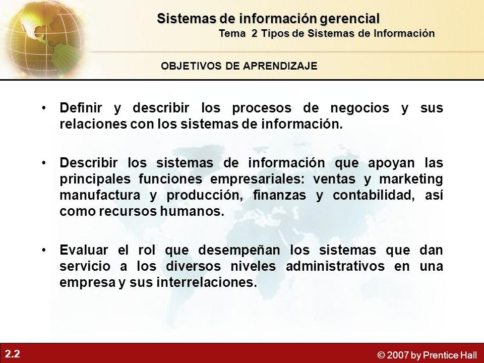 Sistemas de información gerencial OBJETIVOS DE APRENDIZAJE