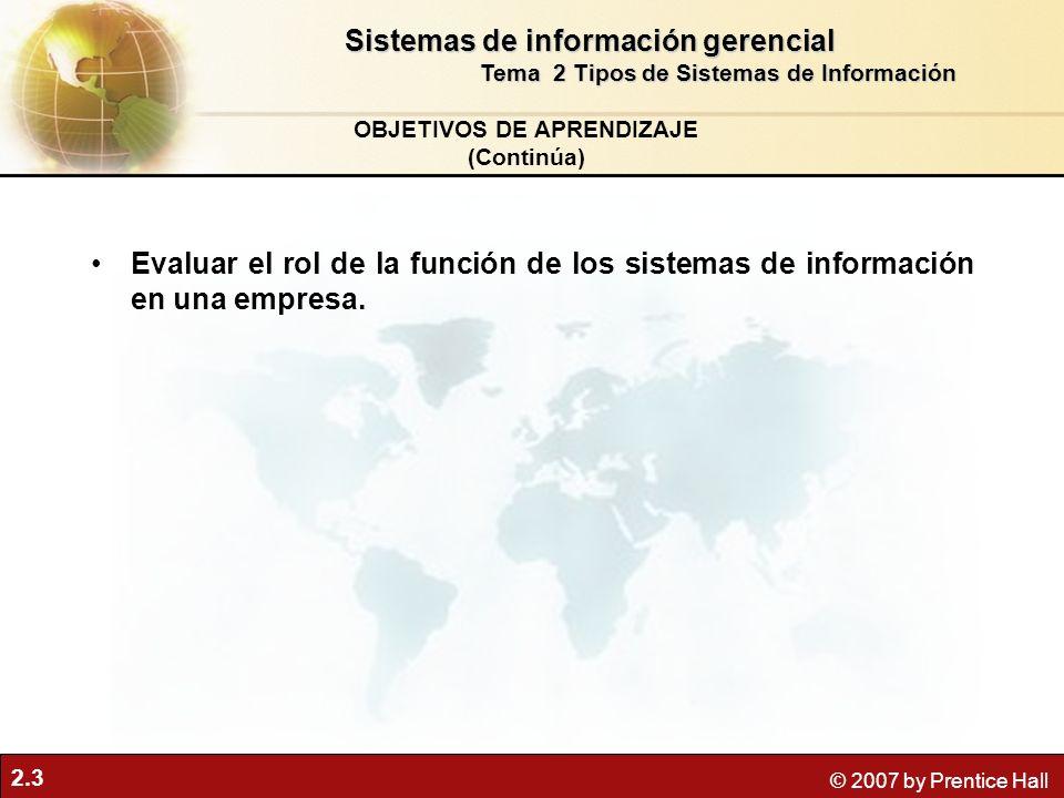 Sistemas de información gerencial OBJETIVOS DE APRENDIZAJE (Continúa)