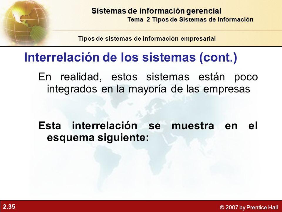 Interrelación de los sistemas (cont.)