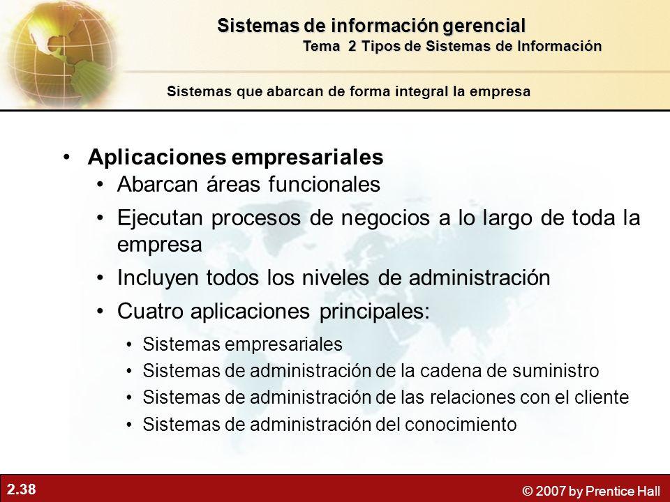 Aplicaciones empresariales Abarcan áreas funcionales