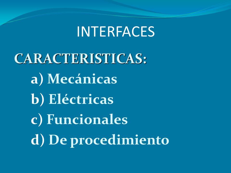 INTERFACES CARACTERISTICAS: Mecánicas Eléctricas Funcionales